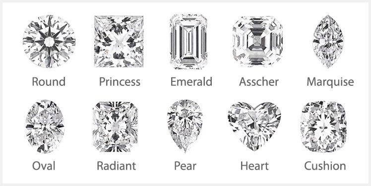 Choosing Diamonds for Engagement Rings: A Complete Guide